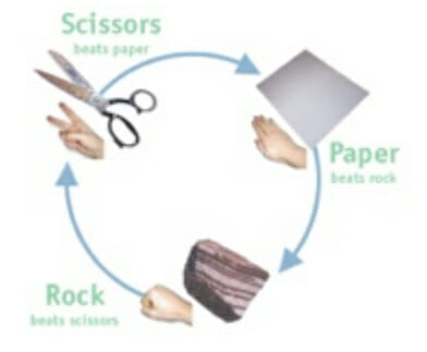 rock paper scissors thanksgiving game